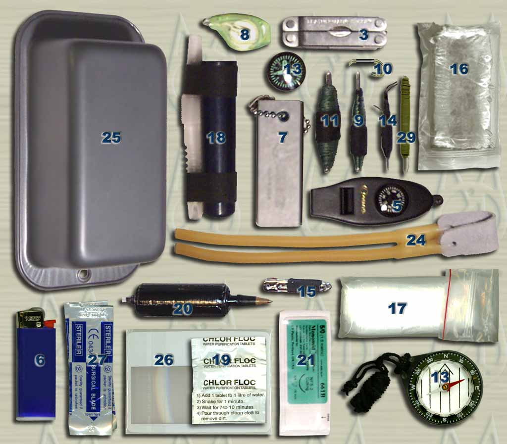 How to Make a Survival Kit forecast